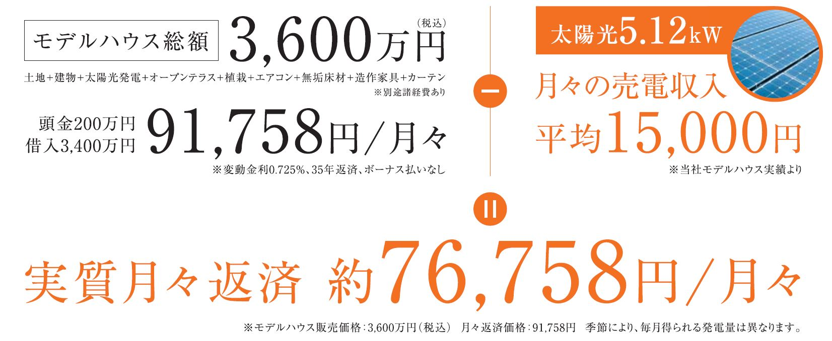 【新潟市西区】亀貝モデルハウス展示販売会